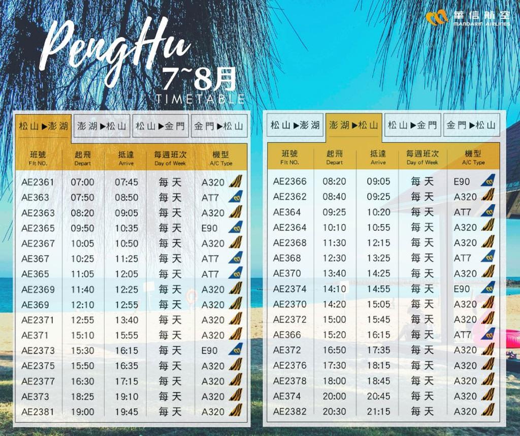 未命名-1-2 澎湖|澎湖台灣交通虎航07/05起支援華信,每天台北出發11班飛離島