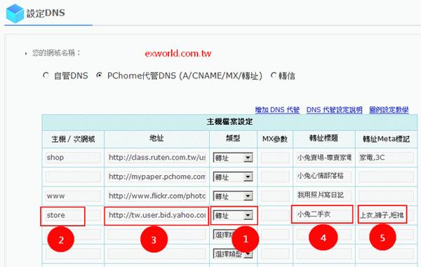 1461755763-002f6ed7a29302d739e47c7b4537b4f7 Blog工具|Blog網址也可以用自買自訂網址名稱,再做轉址設定