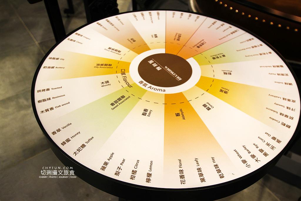 20180428172431_27 澎湖 威士忌博物館在澎澄購物中心,原汁原味呈現與經典打造精緻