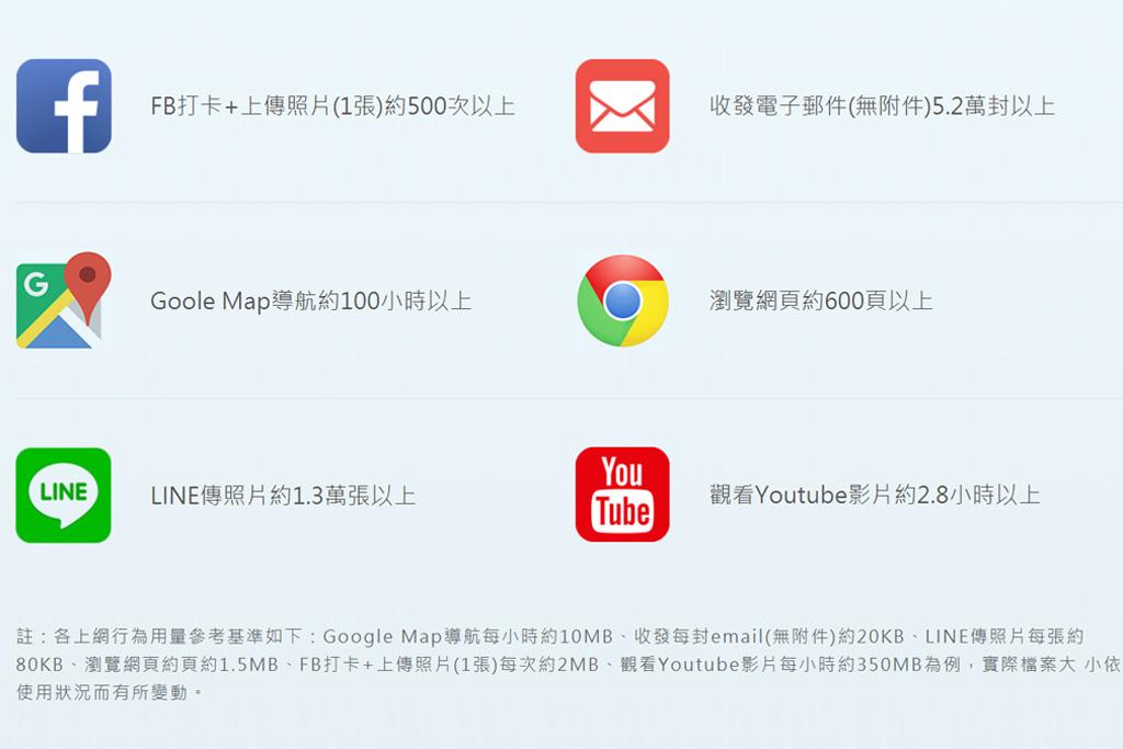 20190811033914_71 香港 香港上網吃到飽,網卡或中華電信漫遊選擇方便又便宜