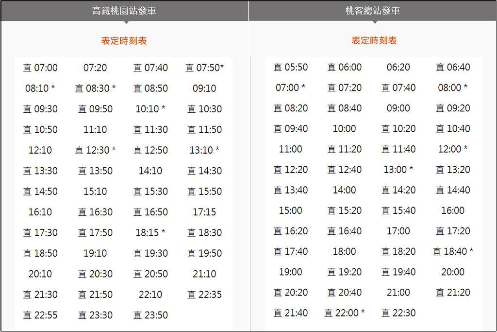 20190920081535_1 桃園|桃園高鐵到桃園火車站接駁資訊,快捷公車往返憑票根免費