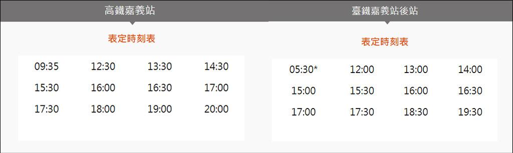7212號嘉嘉義高鐵往返嘉義車站時刻表