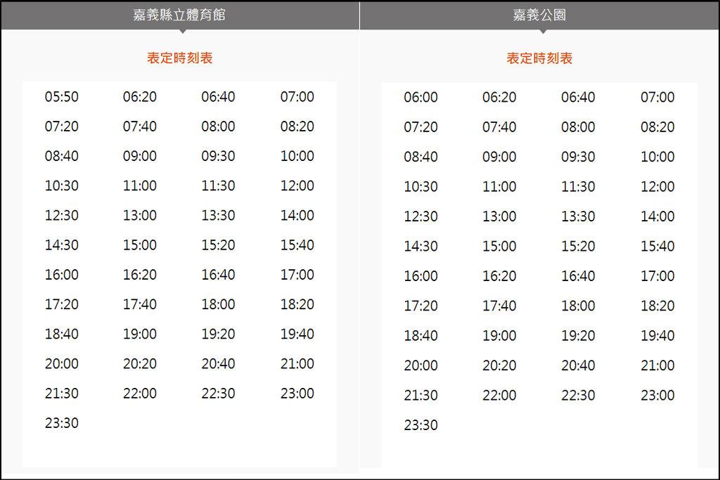 20191024181855_11 嘉義|嘉義高鐵到嘉義火車站接駁資訊,交通時刻票價位置一次瞭