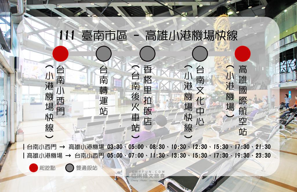 20200103065355_76 高雄|小港機場直達台南市區更方便,機場快線出發輕鬆又便利