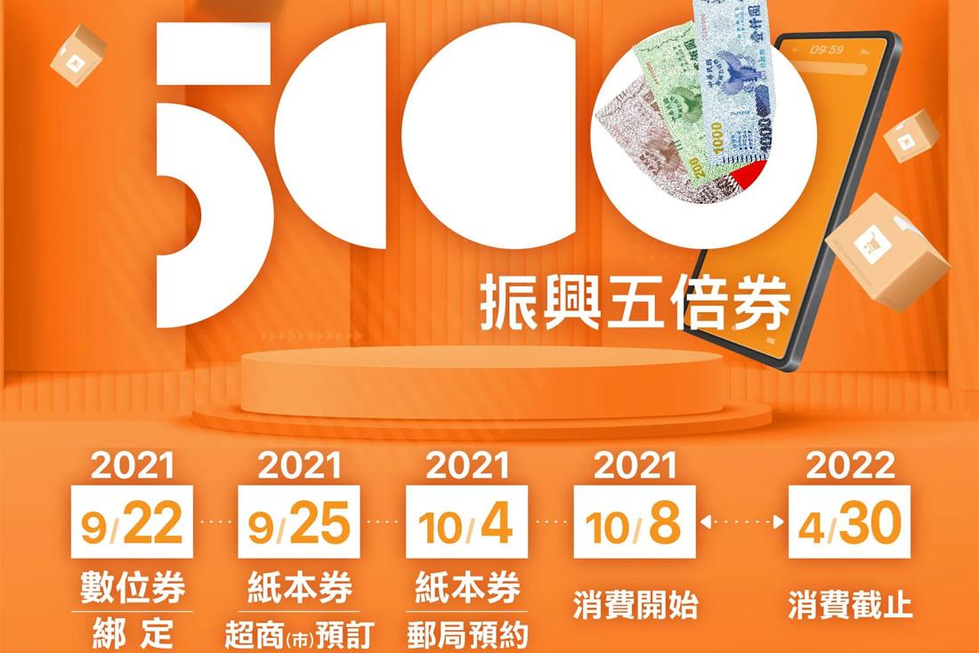 2021振興五倍券01 2021振興五倍券|5000怎麼領數位紙本,八大加碼券記得登記